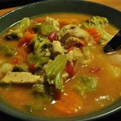 Chili Chicken Stew - RecipeNode.com